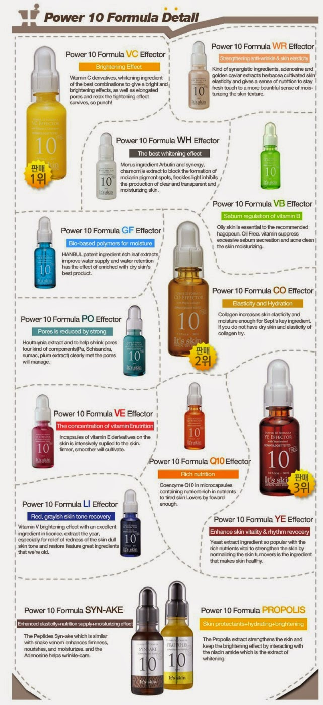 Power 10 Formula - High Enriched Essences